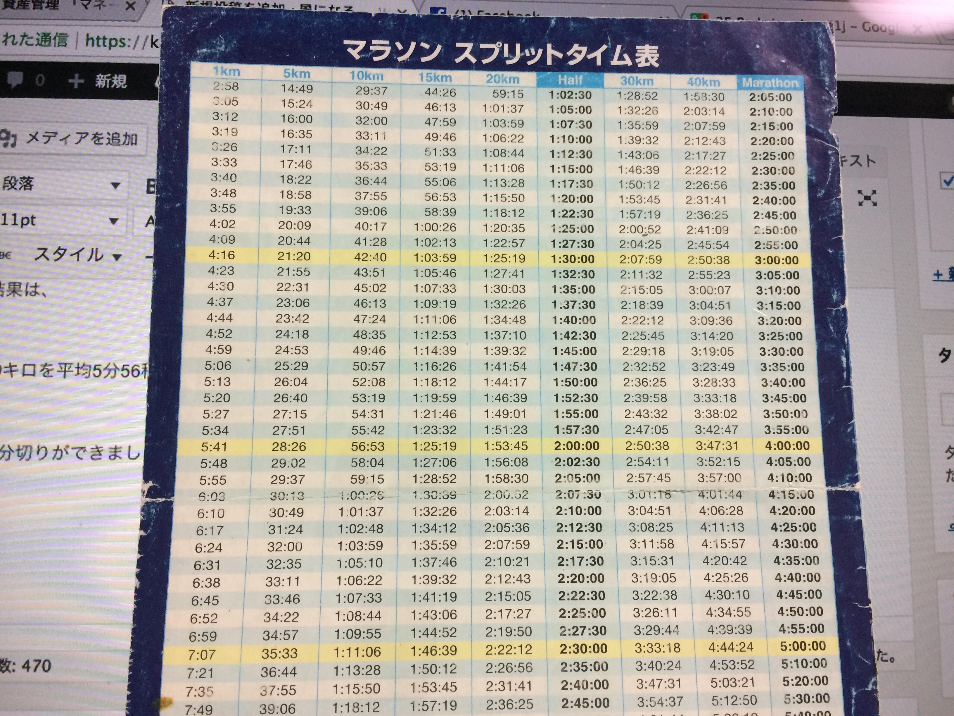 アラ還マラソン練習日記 バナナ・スイッチで気合いを入れる!